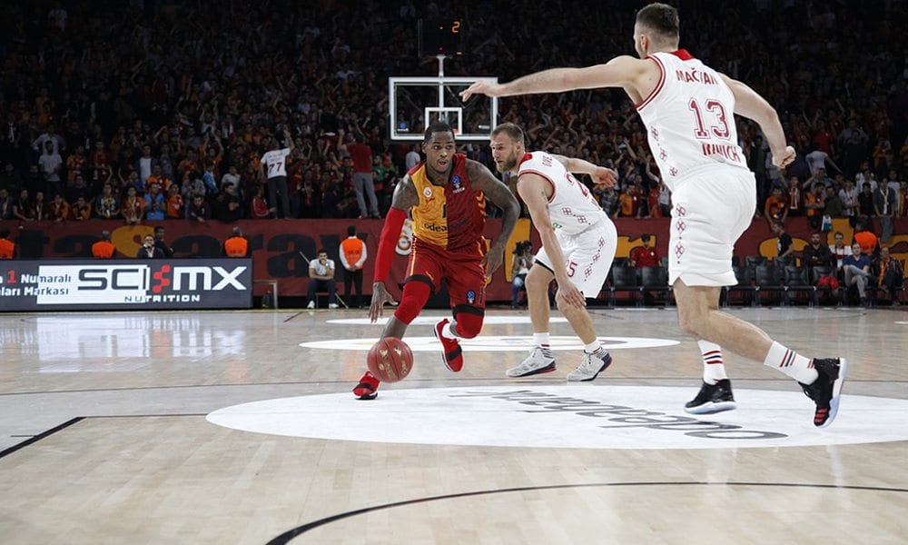 Basketball Shoe Types